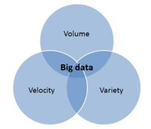 לימודי big data