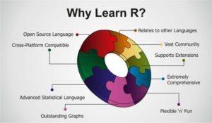 למה ללמוד R Language