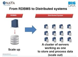 from RDBMS to Distributed systems