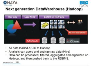 DataWarehouse של הדור הבא